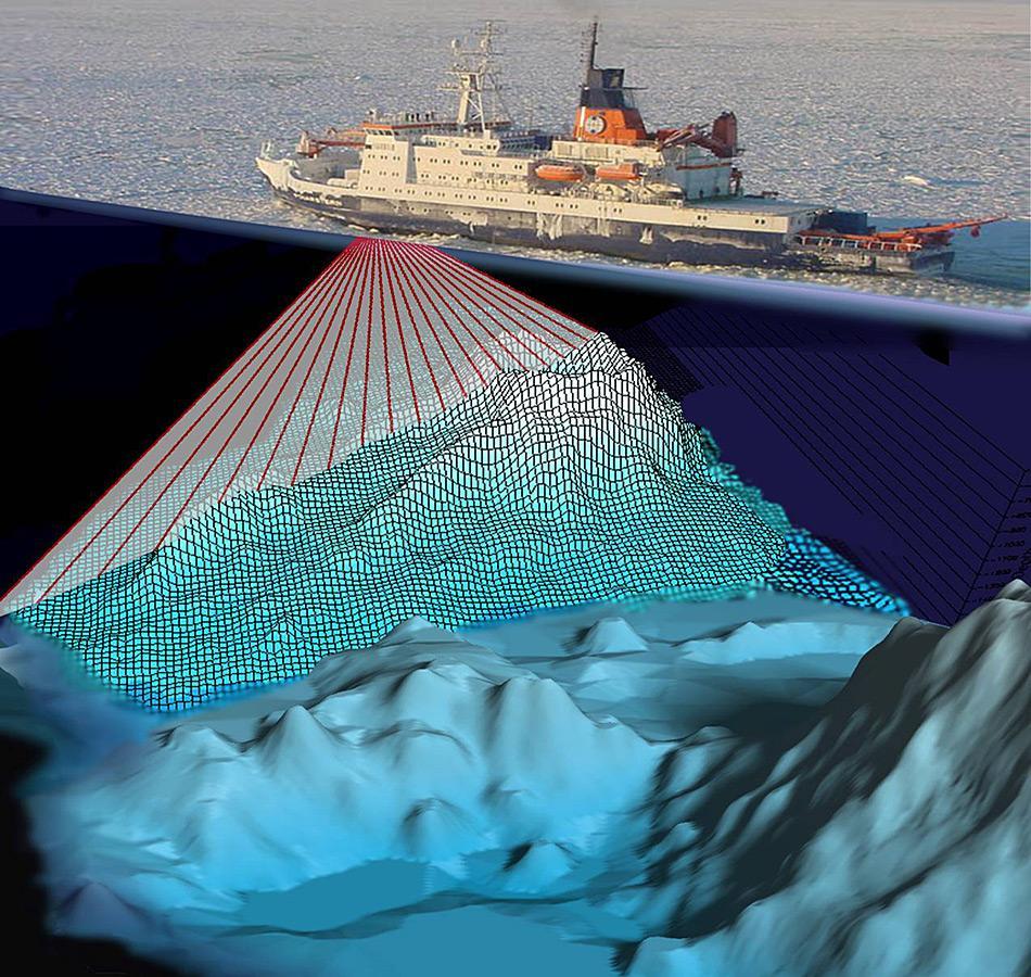 Schematische Darstellung der Arbeitsweise auf der «Polarstern». Wichtigstes Werkzeug der Bathymetrie ist das Echolot, besonders auch das Fächerecholot, welches vorzugsweise zur Kartographie des Meeresbodens eingesetzt wird.